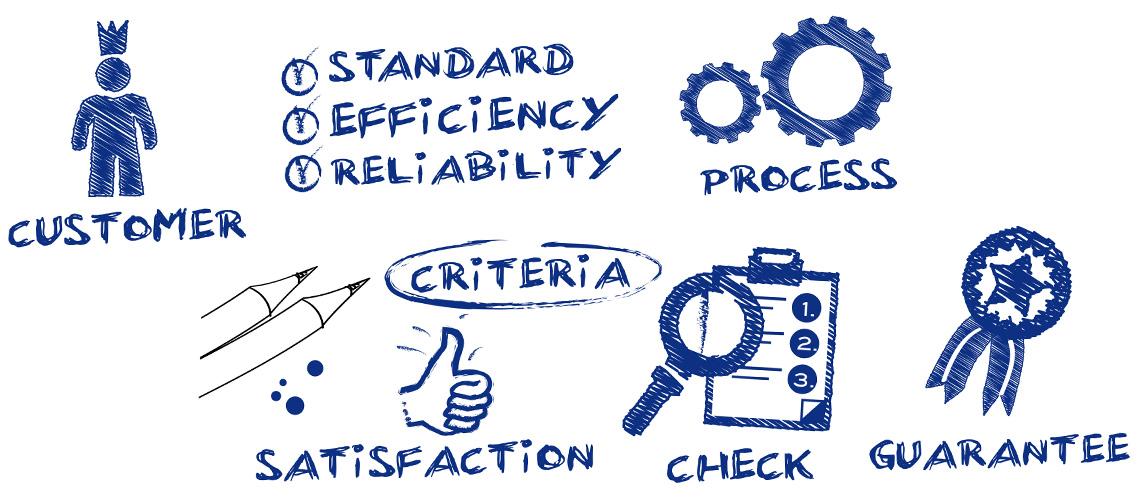 Metodologia Engenharia da Qualidade